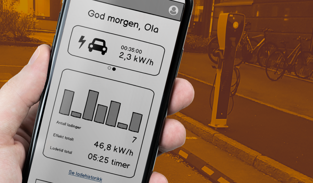 wireframe av mobile app